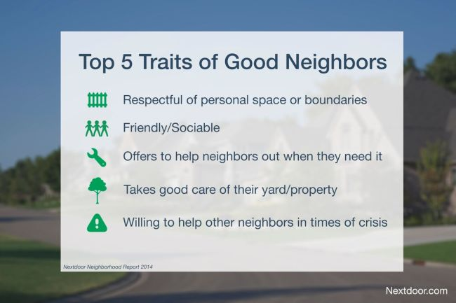It's National Good Neighbor Day