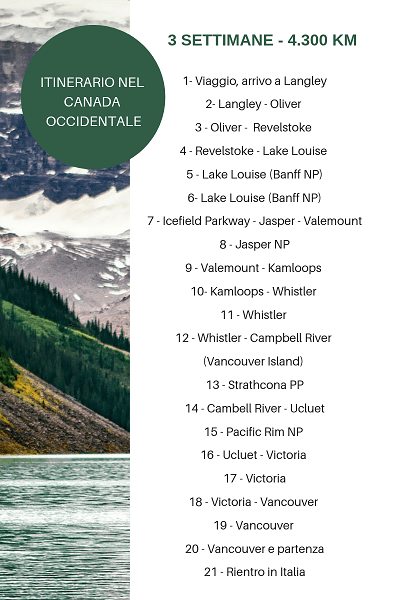 canada occidentale itinerario