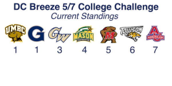 college_standings_2_850x425