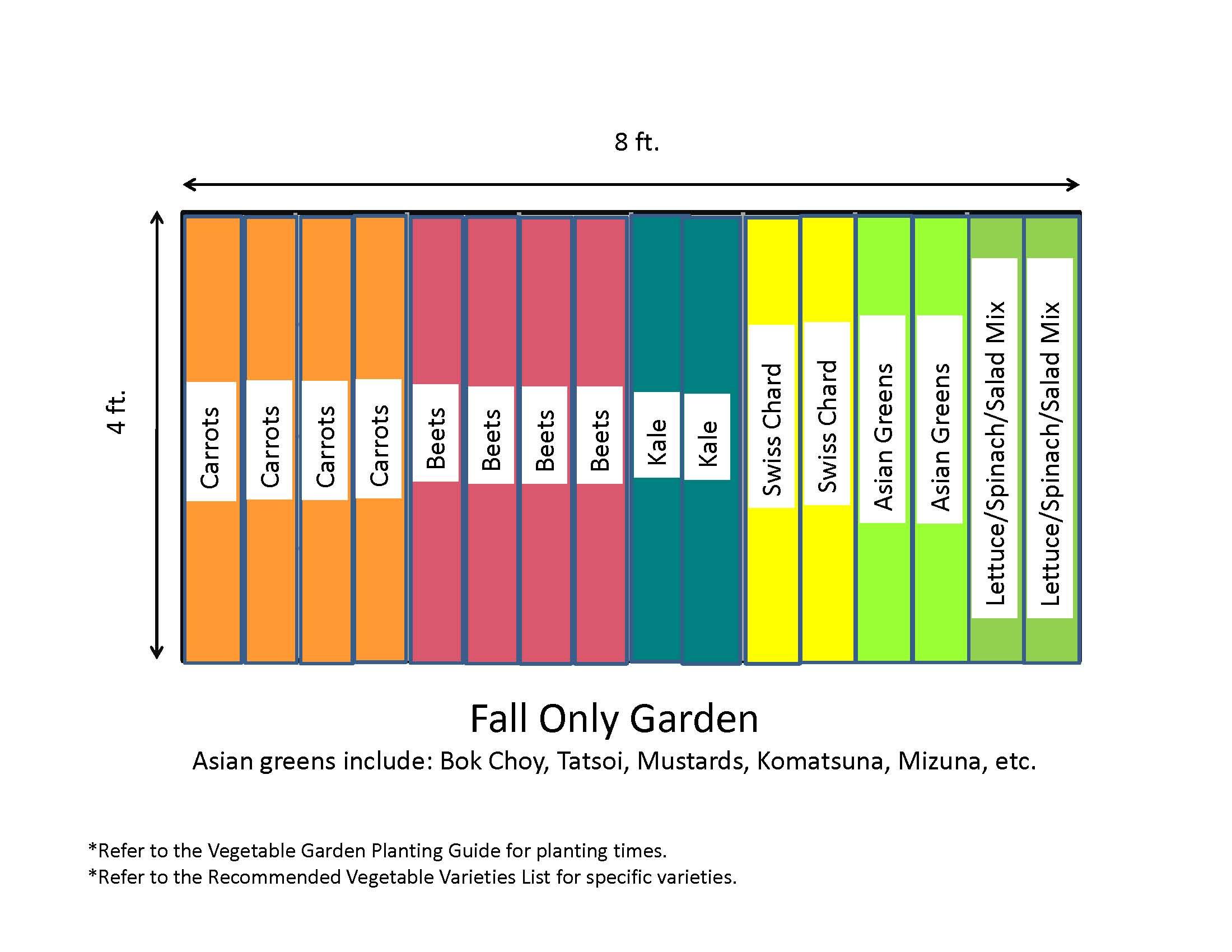Great Vegetable Garden Layouts