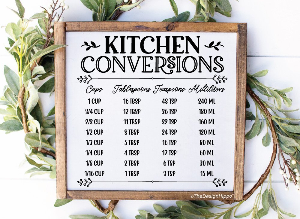 Download Free Kitchen Conversions Chart SVG Cut Files for Cricut