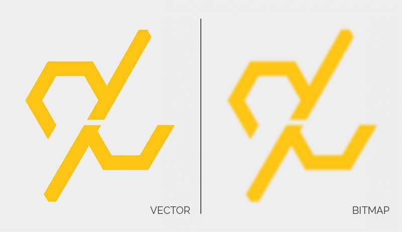 Vector verses Bitmap Graphics