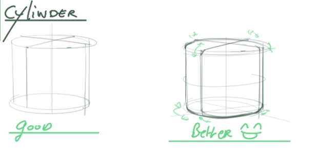Draw cylinder - Give roundness to your edges and play with line - Industrial design sketchesweight