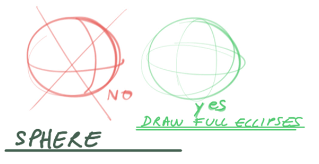 Draw sphere - draw the full ellipses - Industrial design sketching