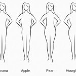 Image of Body Shapes. Diabetes Risk Tied to Body Shape