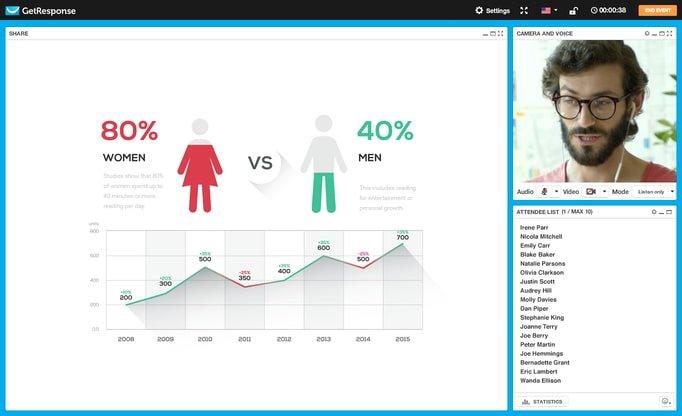 getresponse webinar function screenshot
