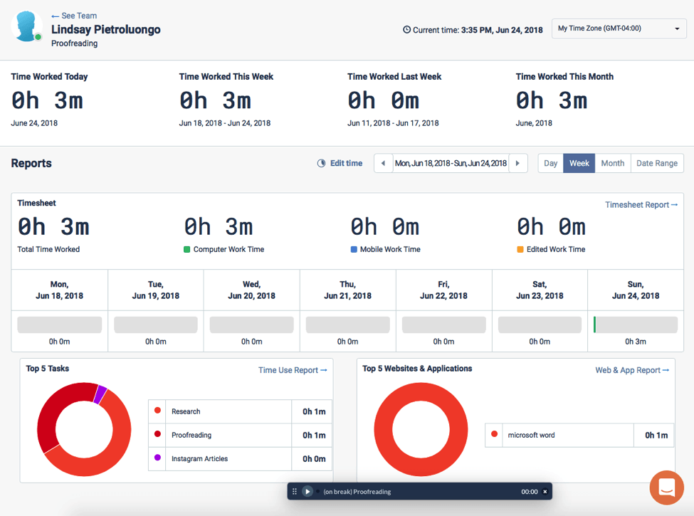 time doctor dashboard
