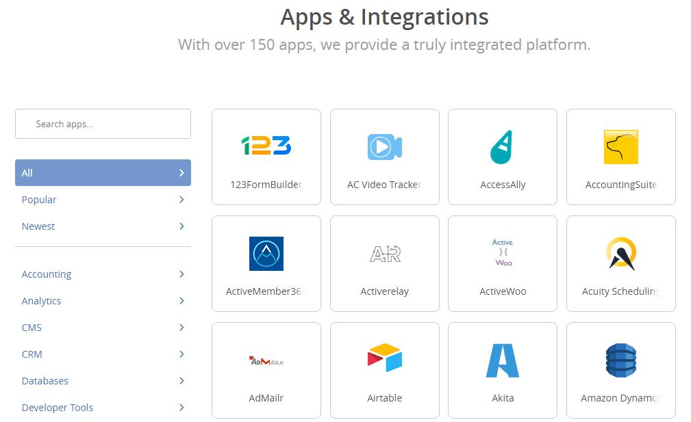ActiveCampaign-Integrations