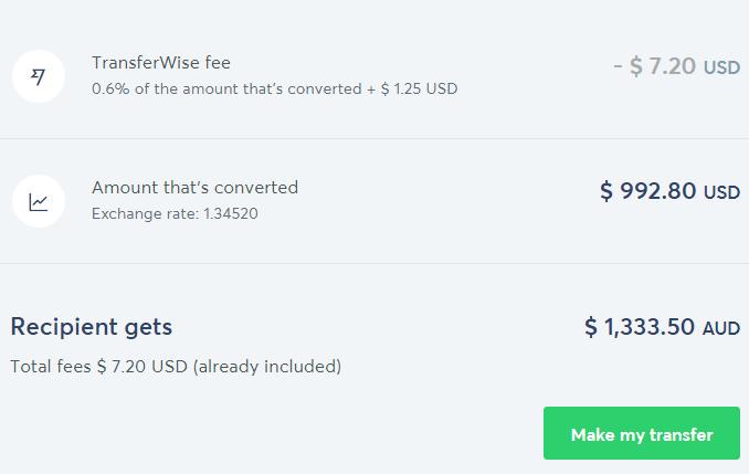 Transferwise fees transaction
