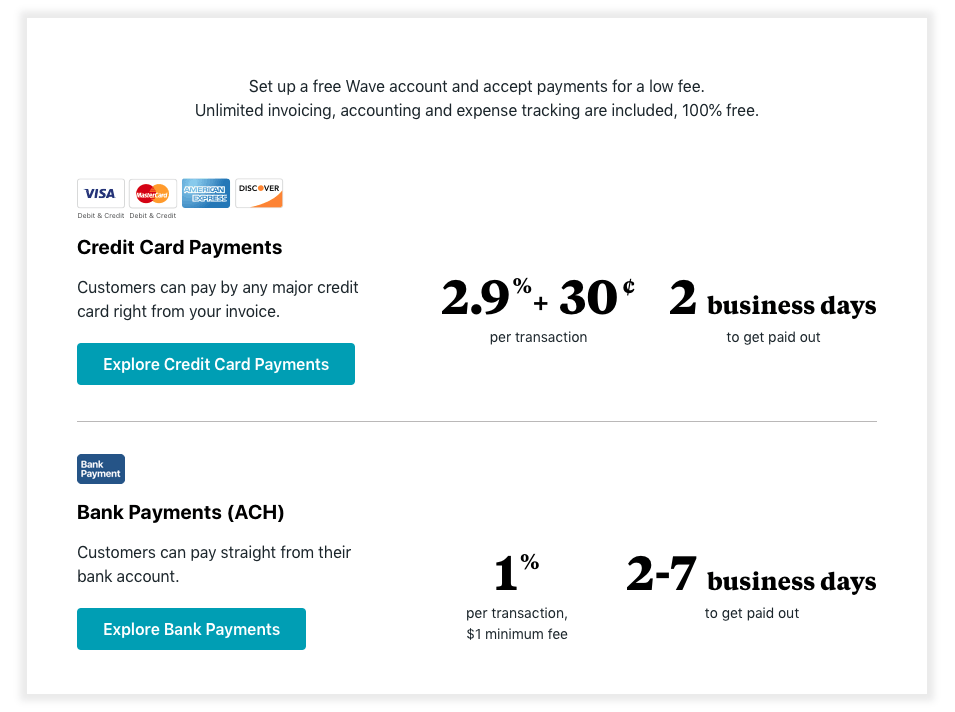 Wave Transaction Fee