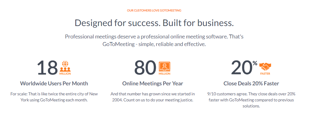Gotomeeting features