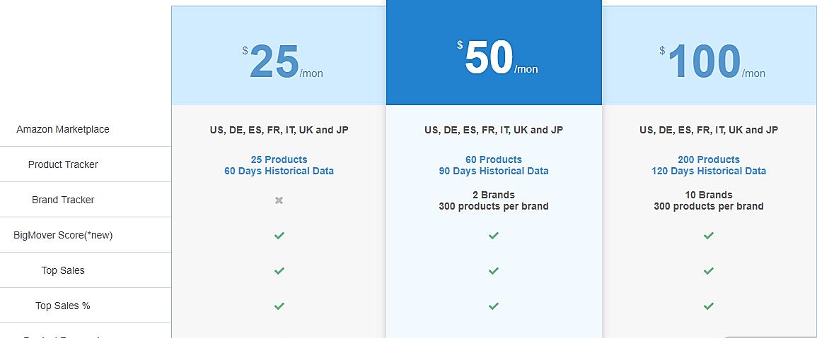 big tracker pricing chart