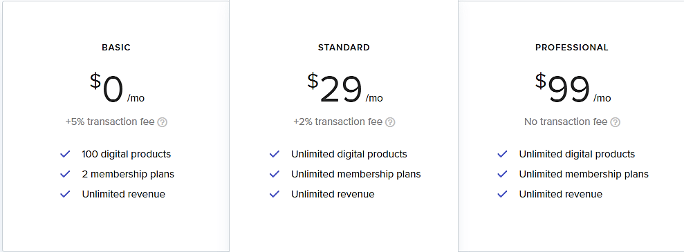payhip pricing table