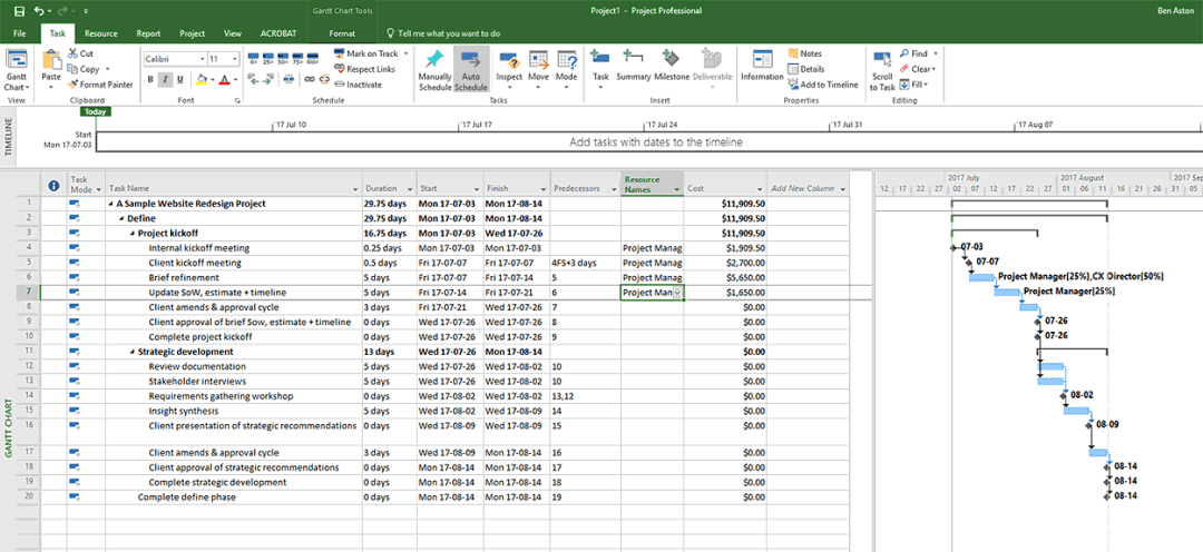 Example of how to create a project plan on Microsoft Project - 6. Define roles and resources with costs