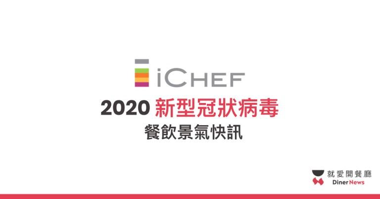 「2020 新型冠狀病毒」肺炎疫情餐飲景氣快訊-0219