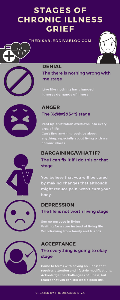 stages of chronic illness grief I wish i had been told about