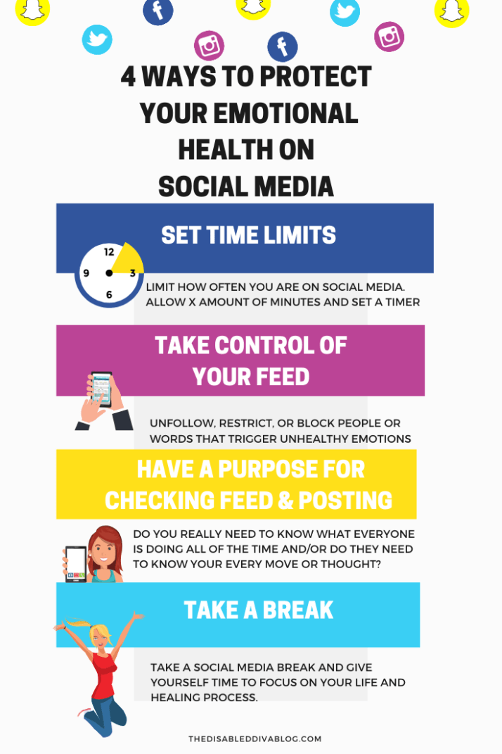 4 ways to protect your emotional health on social media