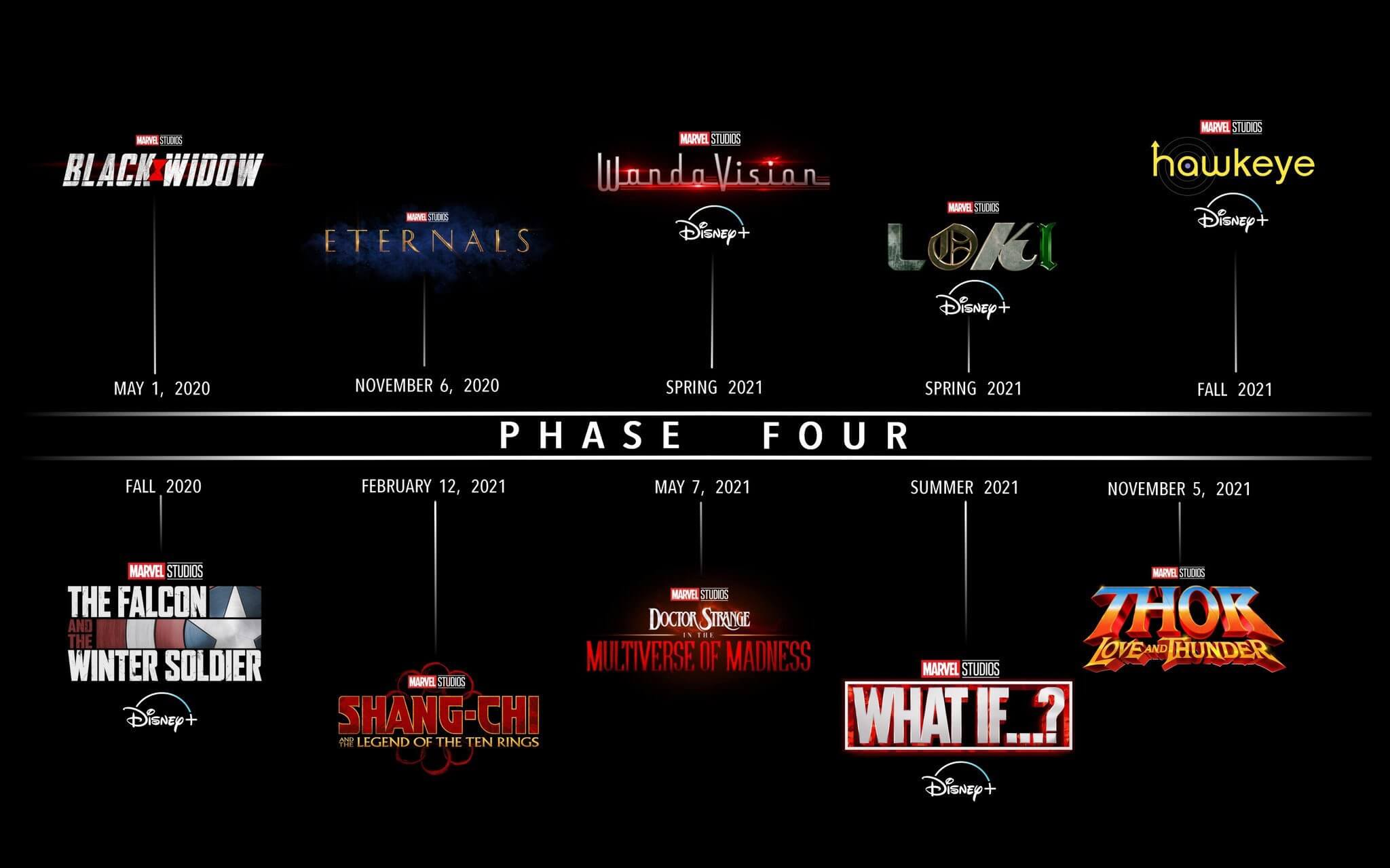 Marvel Studios Announces Phase 4 Line-Up, New Casting