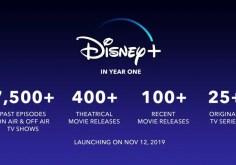 Disney+ projections