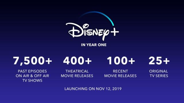 Disney+ projections - Godmothered coming soon
