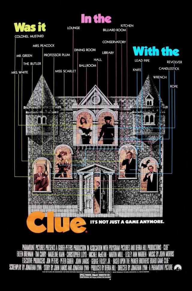 Clue (1985) poster