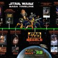 star wars rebels timeline