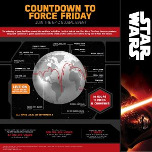 Star Wars Force Friday infographic