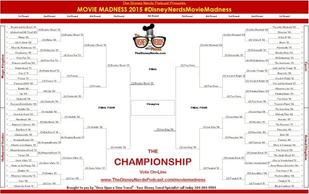 The Disney Nerds Podcast Movie Madness 2015 - Championship