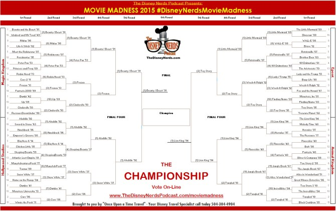 The Disney Nerds Podcast Movie Madness 2015 - Championship