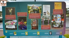 The 20 year History of the Food and Wine Festival was documented on the walkway between future world and world showcase..