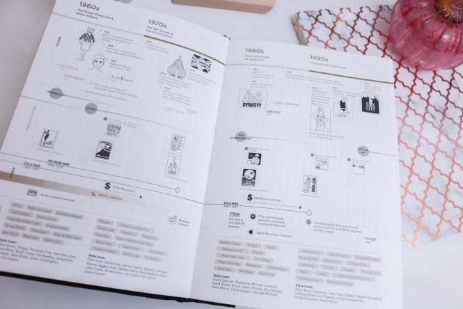 Fashionpedia History