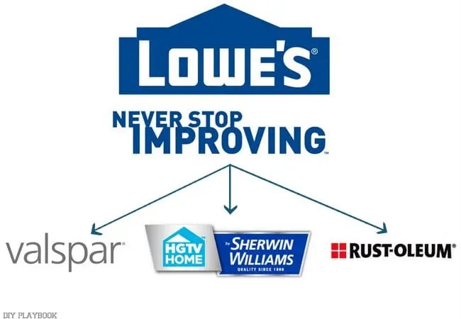 Paint Guide Lowe's
