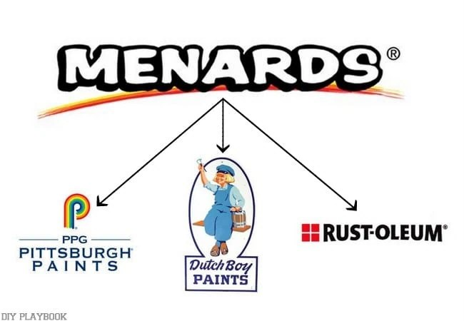 Paint Guide Menards