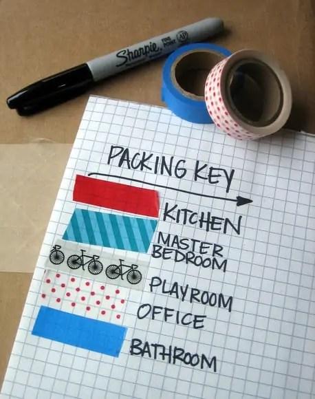 paking-key