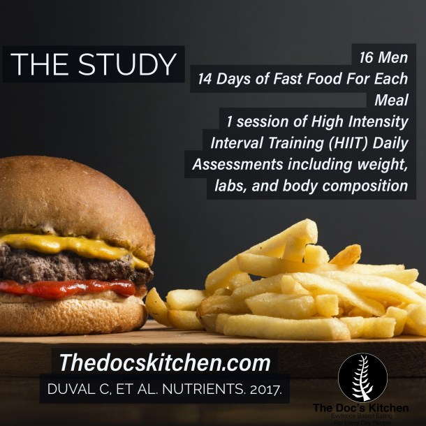 Fast Food and HIIT Study