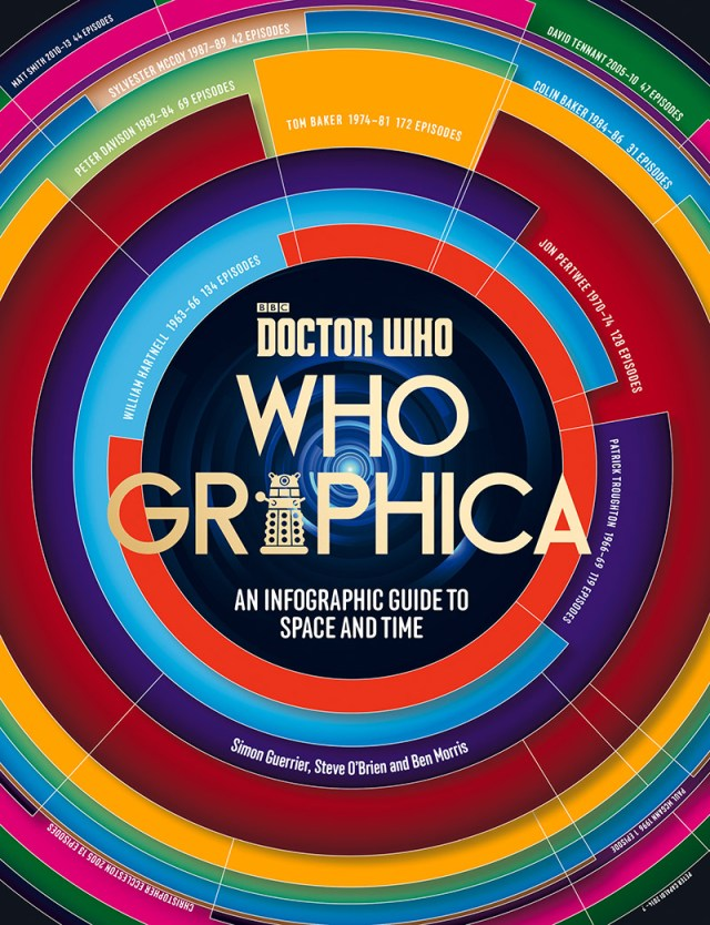 whographica cover