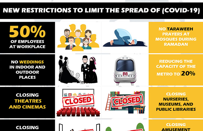 New restrictions to limit the spread of (Covid-19)