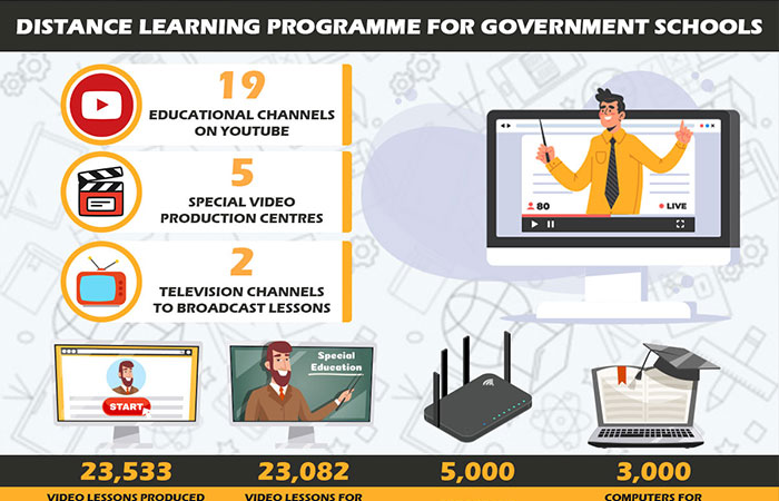 Distance learning programme for government schools