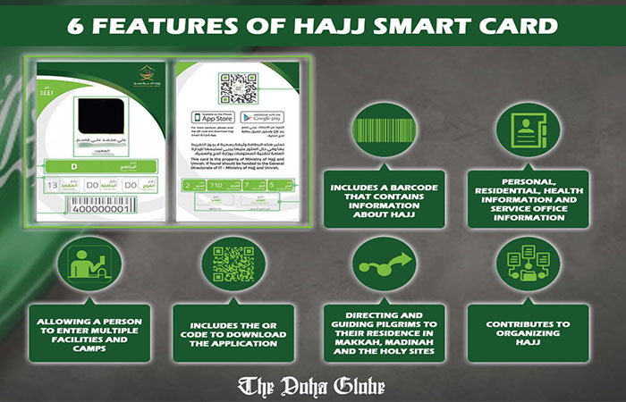 Six features of Hajj smart card