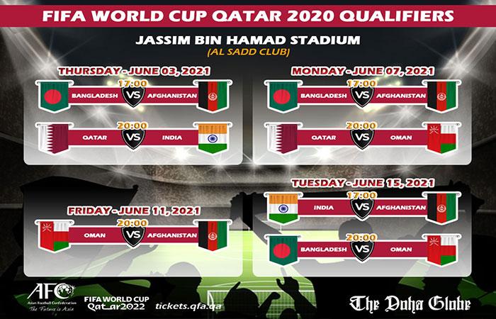 FIFA World Cup Qatar 2020 Qualifiers