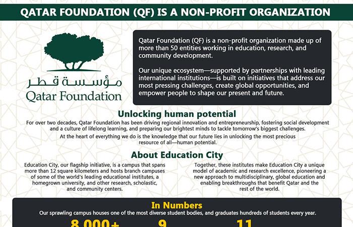 Qatar Foundation (QF) is a non-profit organization