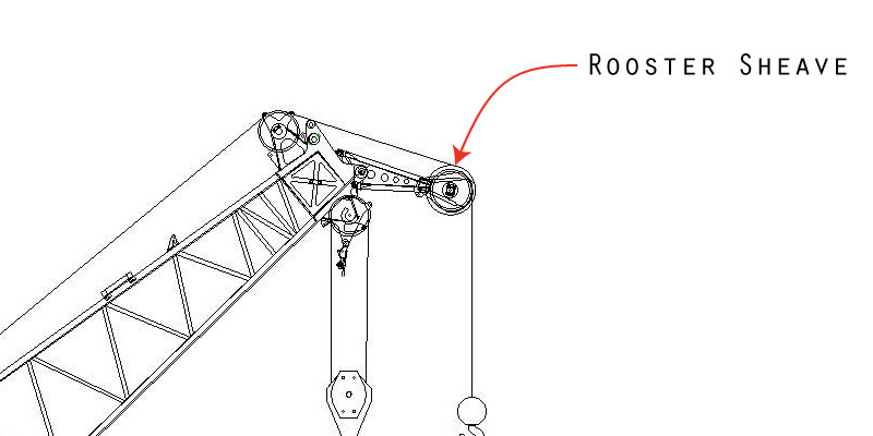 what is a rooster sheave? the dothea groupwe want to make sure you have a successful lift and that starts with proper planning and selecting the correct crane for the job
