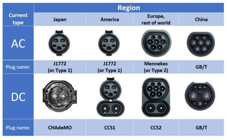 Image result for ccs plug