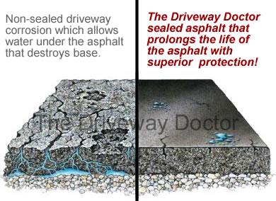 sealed asphalt versus non-sealed asphalt