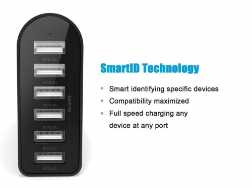 iClever SmartID Technology