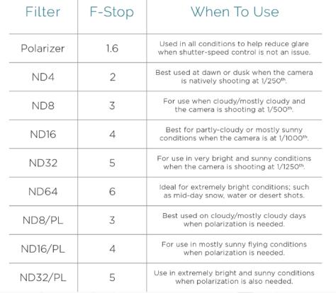 polarpro filter guide