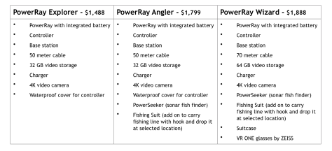 powerray technical specs