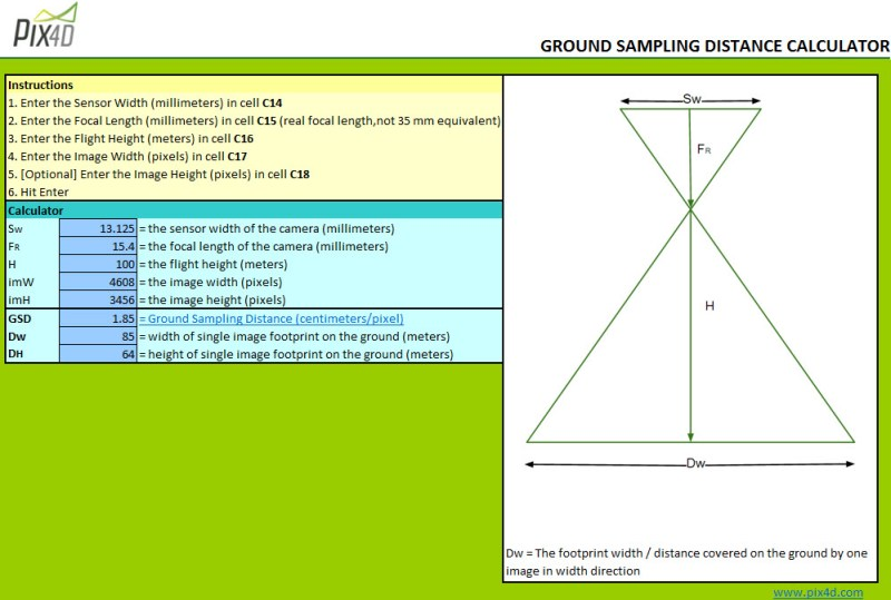 pix4d ground sample distance calculator