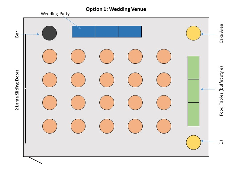 Floor plan for wedding reception