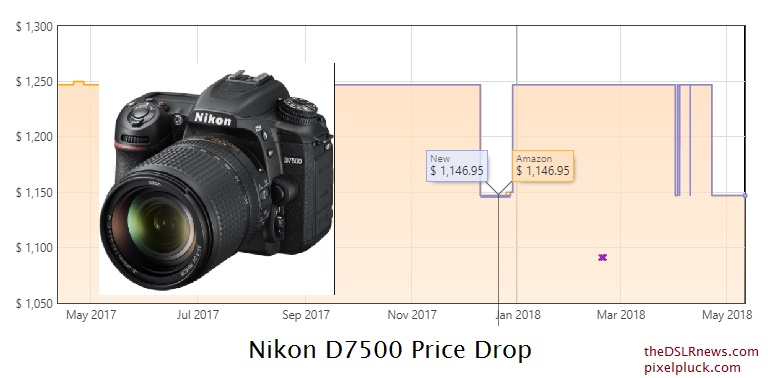 Nikon D8000 DSLR to be Announced in 2018-19 - D7500 D500 Upgrade